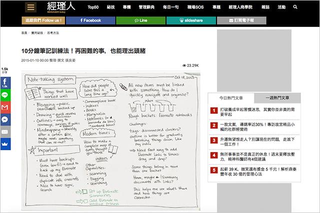 中国語のブログで『ゼロ秒思考』が紹介されました。