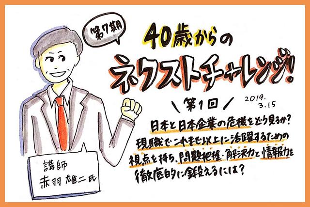 日本企業の課題と解決策を、イラストと図で分かりやすく可視化!グラフィックレコーディングで描く「40歳からのネクストチャレンジ!」